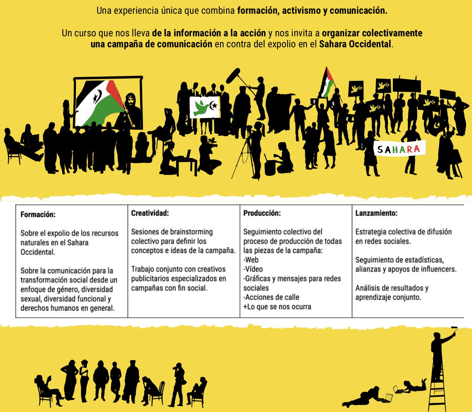 Descripción del proyecto Sahara Gurea Robokop para Sahara Elkartea