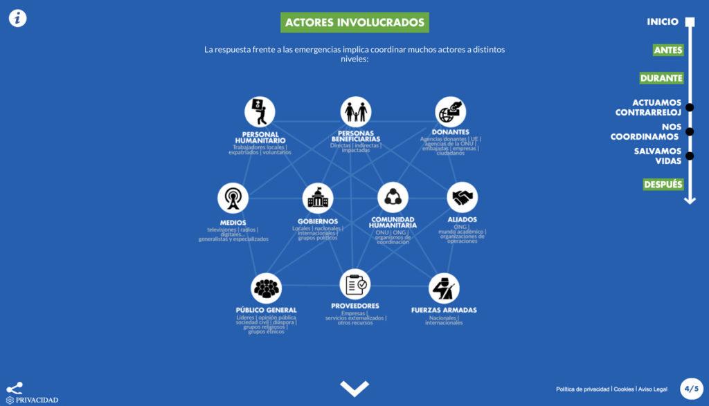 """Imagen 3 extraída del microsite de la campaña """"Detrás de la emergencia"""""""